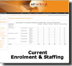 Chad - Current Student Enrolment and Academic Staffing